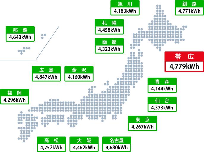 全国各地の年間予測発電電力量